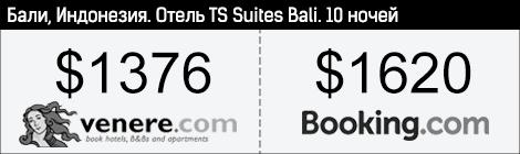 """Отель """"TS Suites Bali"""""""