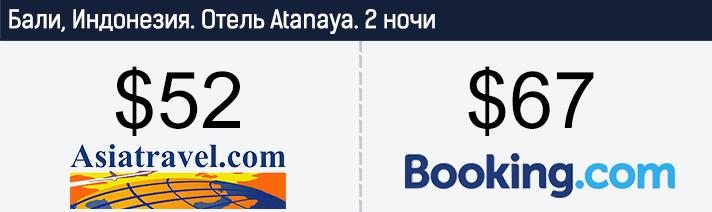 """Asiatravel: Отель """"Atanaya"""", Бали"""