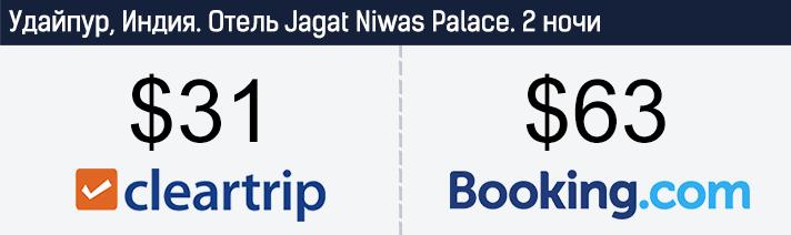 "Cleartrip. Отель ""Jagat Niwas Palace"", Индия"