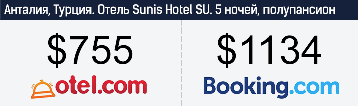 "Otel.com: Отель ""Sunis Hotel SU"", Анталия"